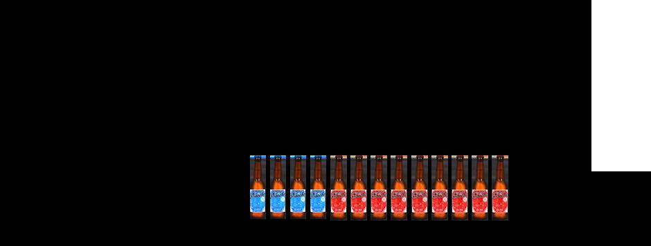 bière artisanale Sud de France occitanie graph_gs